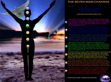 First Free Chakra Meditation Download– courtesy of the Eden Healing Centre. ©